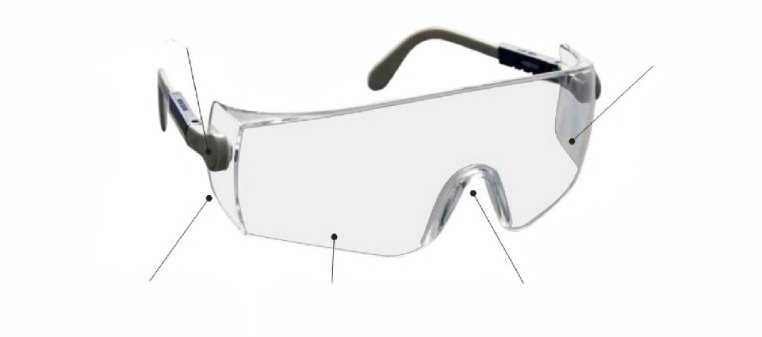 feature of protective spectacles or safety glass